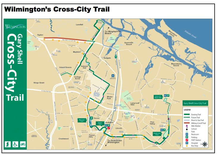 Wilmington S Cross City Trail Offers A Greenway To The Beach